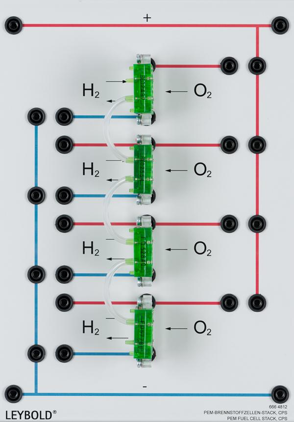 Stack de piles à combustible PEM, CPS