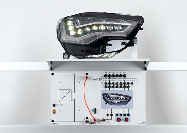 Phares à LED