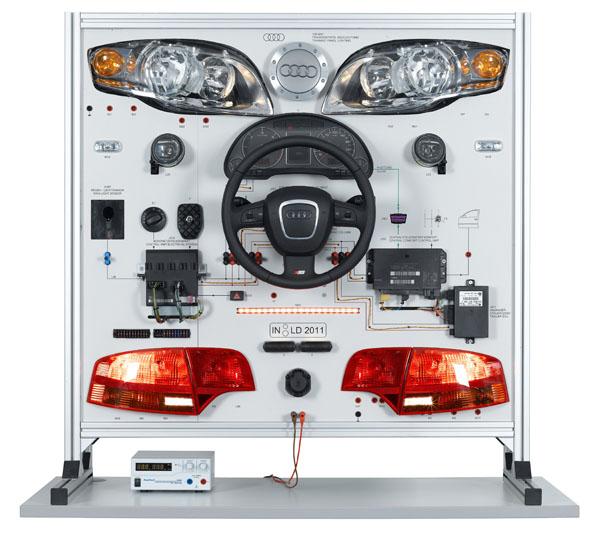 Systèmes interconnectés pour l'automobile - éclairage