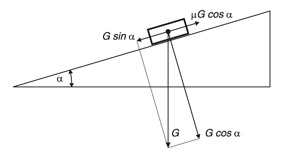 Détermination du coefficient de frottement statique avec le plan incliné
