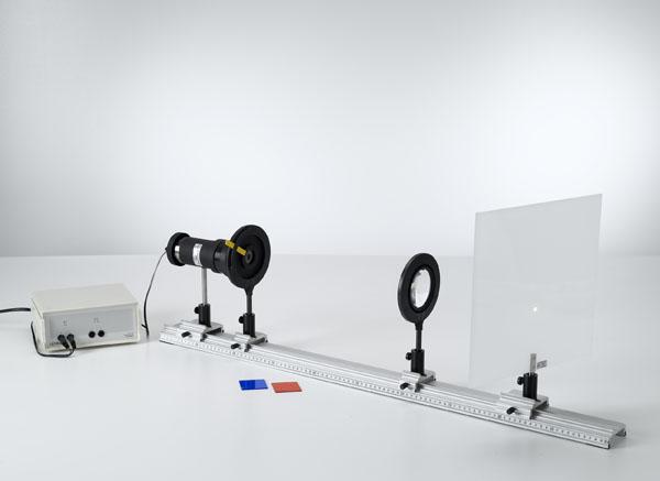Aberration chromatique pour une projection avec une lentille