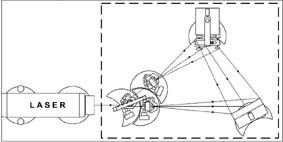 Réalisation d'hologrammes par transmission sur la plaque de base pour optique laser