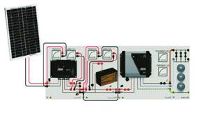 Systèmes photovoltaïques (Système de cadre)