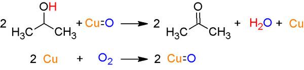 Oxydation du propanol